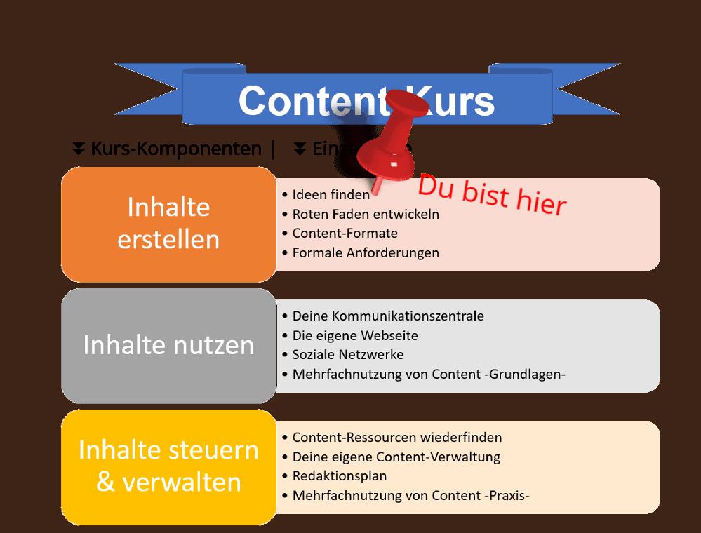 Ideen finden für deinen Content